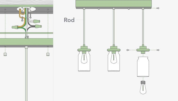 How to install linear cluster lights illustration